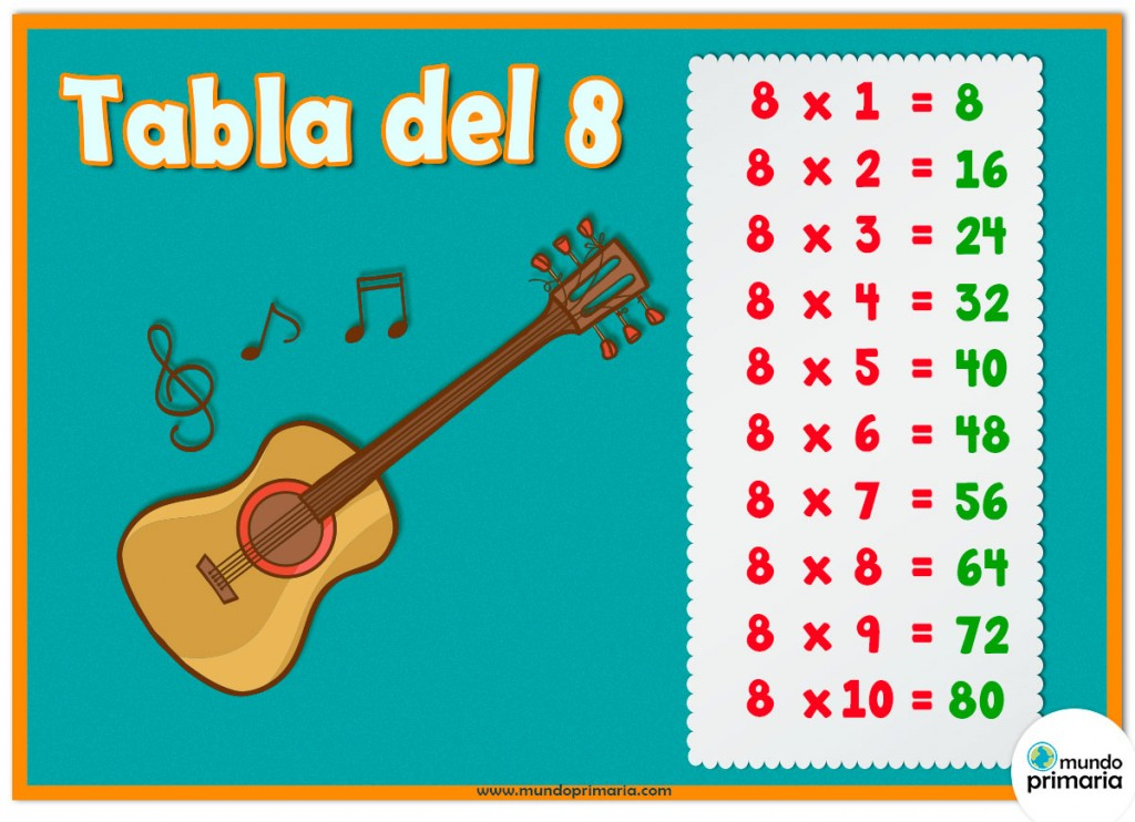 Tabla del 8 y la guitarra