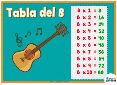 Tabla Multiplicar Del 8 Tabla Del 8 y la Guitarra