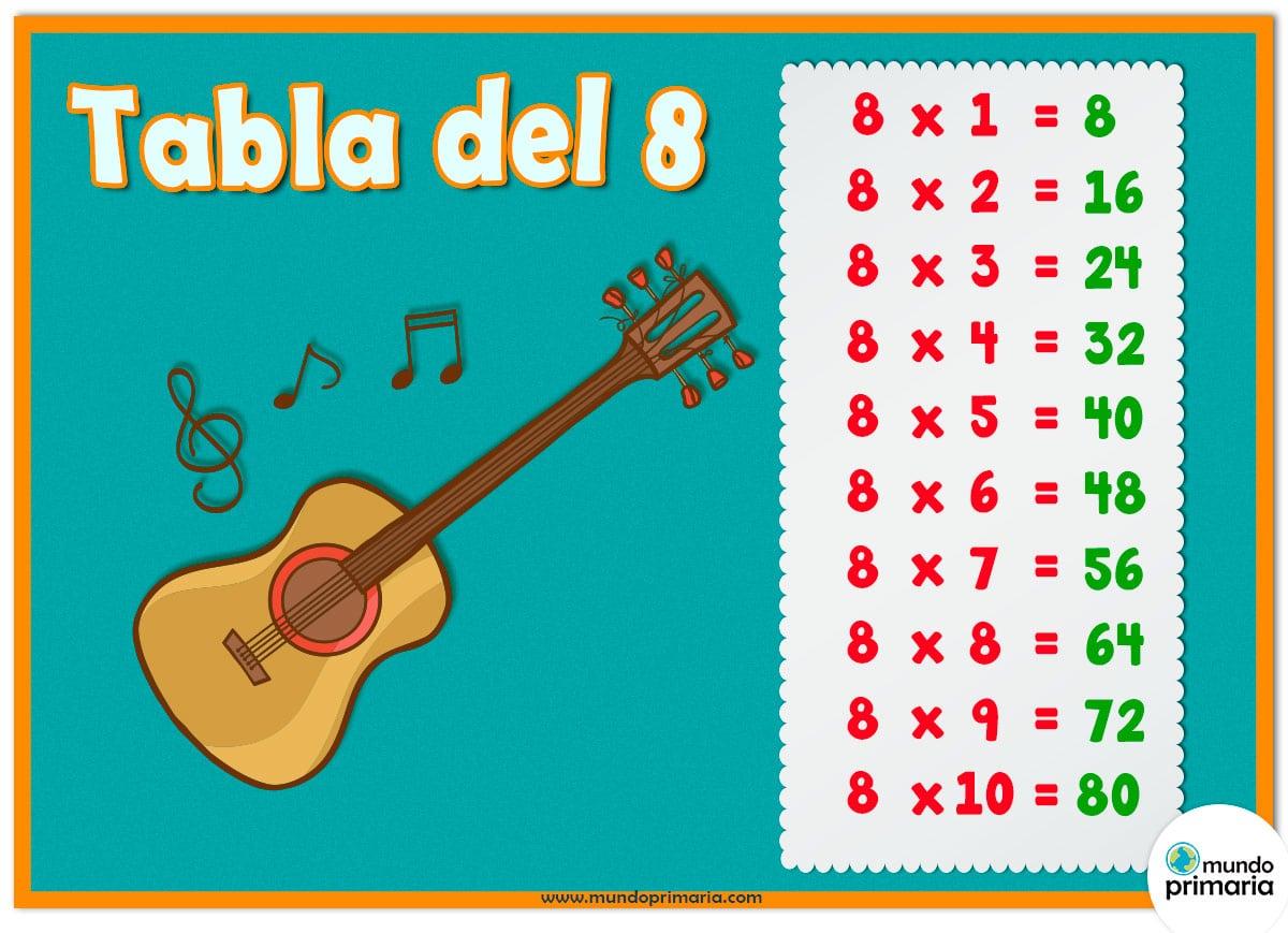Con esta ficha de la tabla del 8 y la guitarra podrás aprender a multiplicar y repasar algunos instrumentos musicales, como la guitarra. Indicada para Primaria.