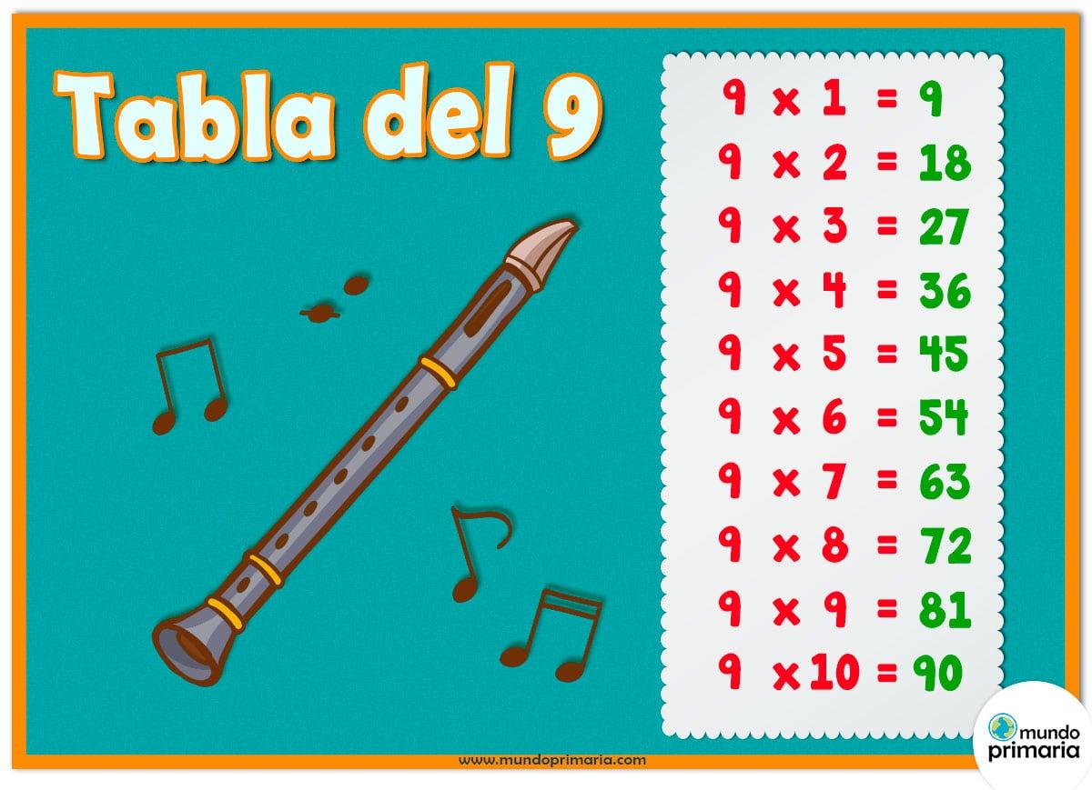Aprende la tabla del 9 y algunos instrumentos musicales, como por ejemplo la flauta, con esta ficha indicada para niños de Primaria.