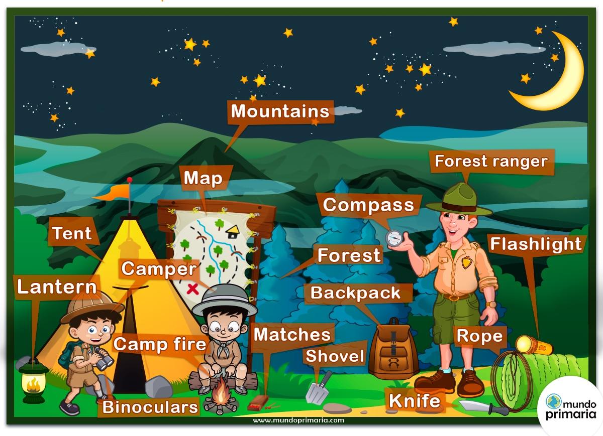 Halloween en inglés para niños de Primaria
