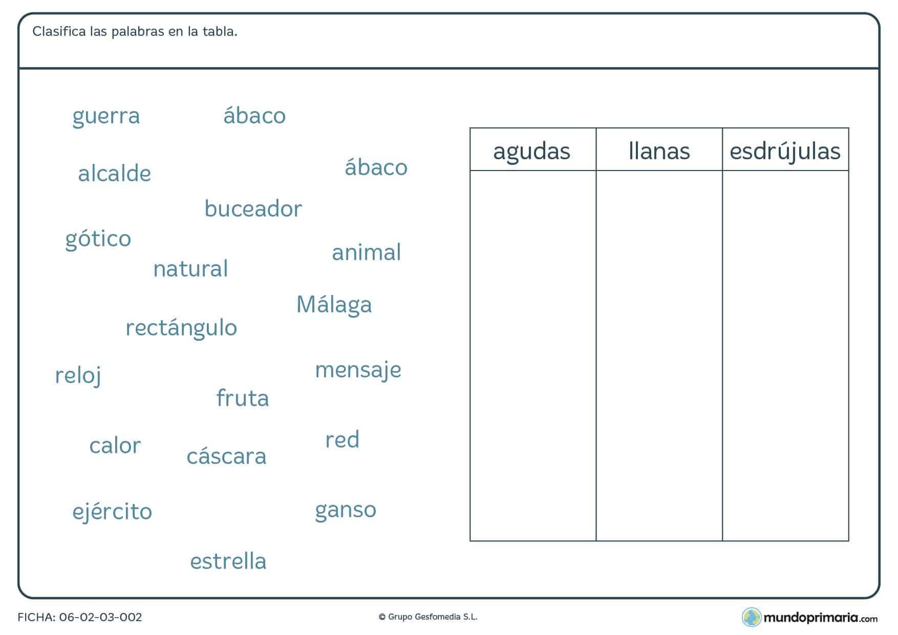 Ficha de clasificar las palabras en la tabla según sea su acentuación
