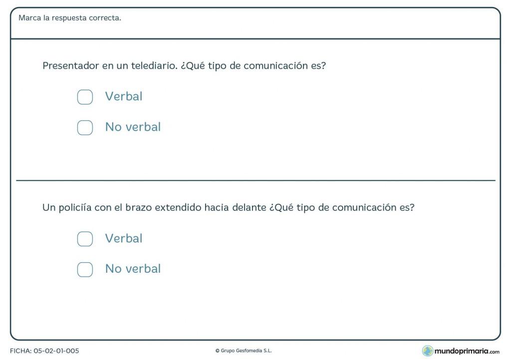 Ficha de los distintos tipos de comunicación en lengua para Primaria