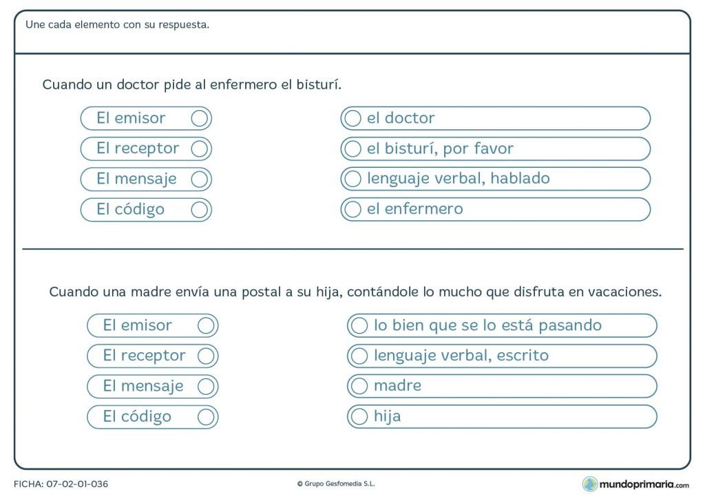 Ficha de los factores del proceso de comunicación para Primaria