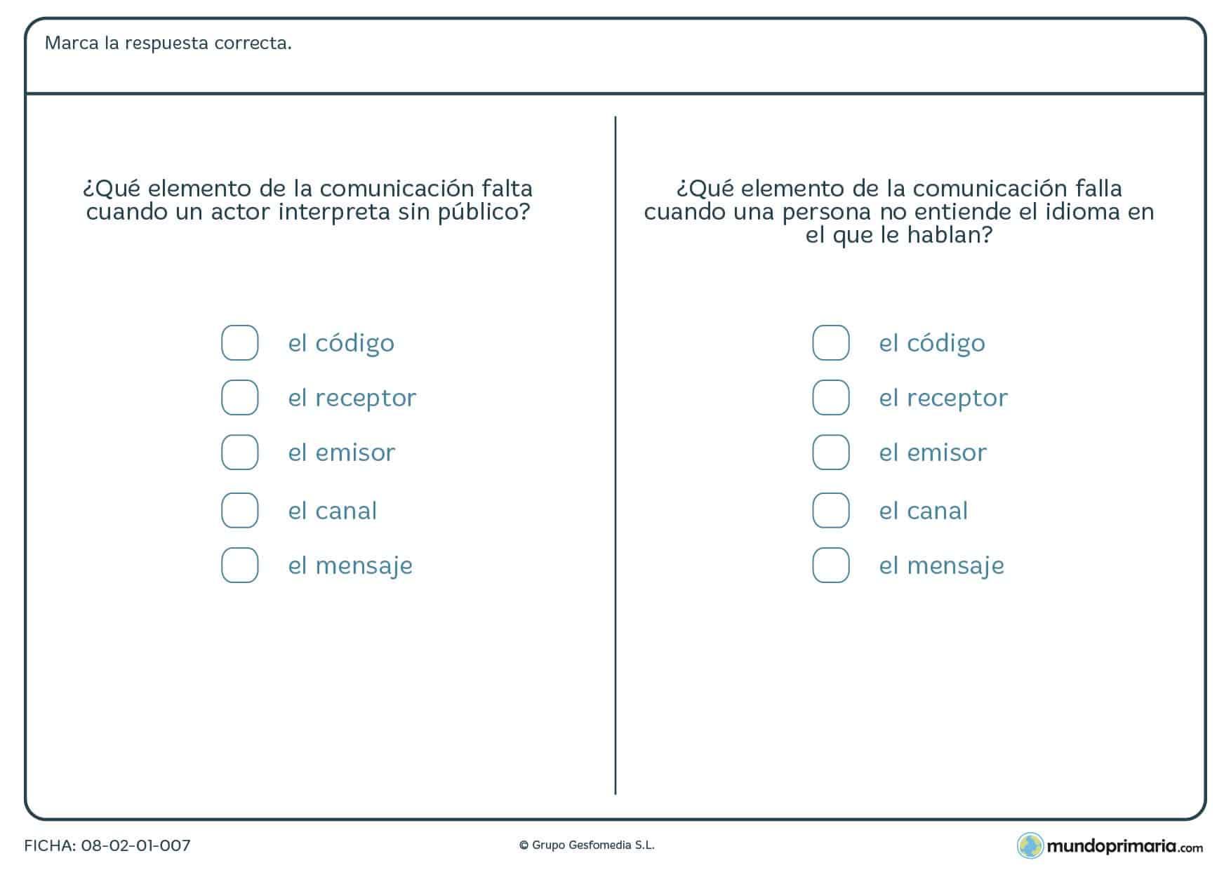 Ficha de la comunicación y sus partes para un correcto mensaje