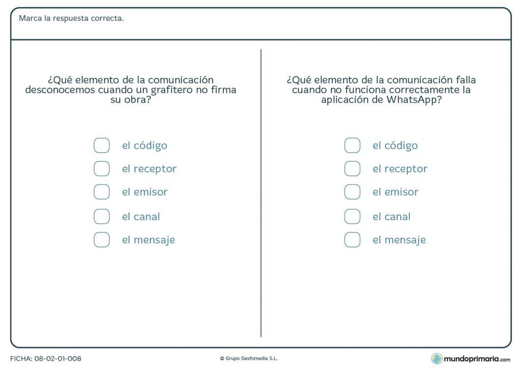 Ficha de código, receptor, emisor, canal y mensaje en la comunicación