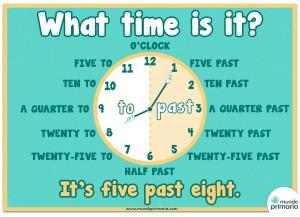 Infografía del reloj en inglés para niños