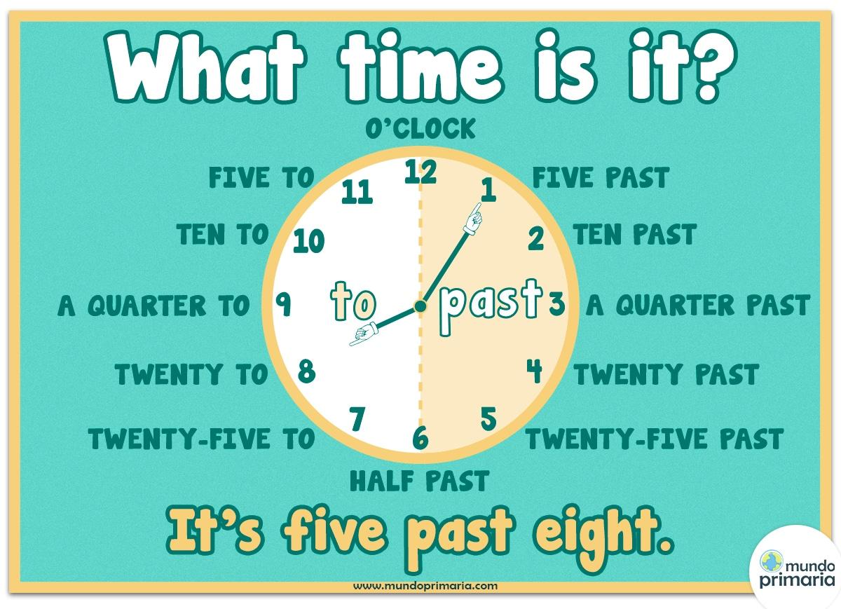 Resultado de imagen de la hora en ingles para niños
