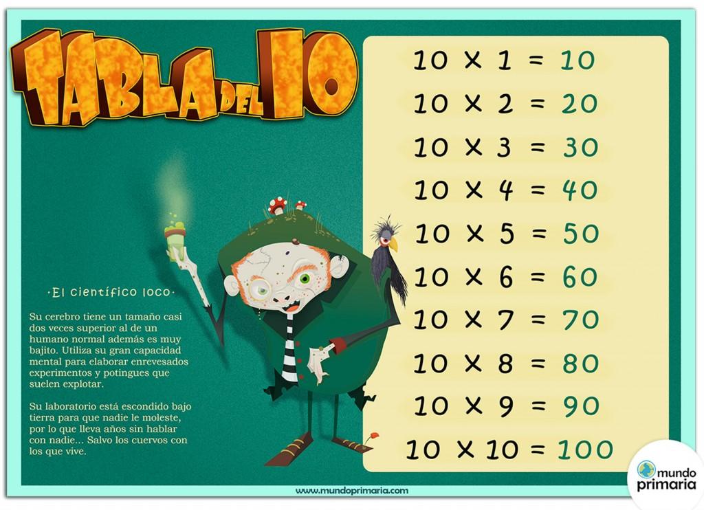 Un científico loco te enseñará la tabla del diez