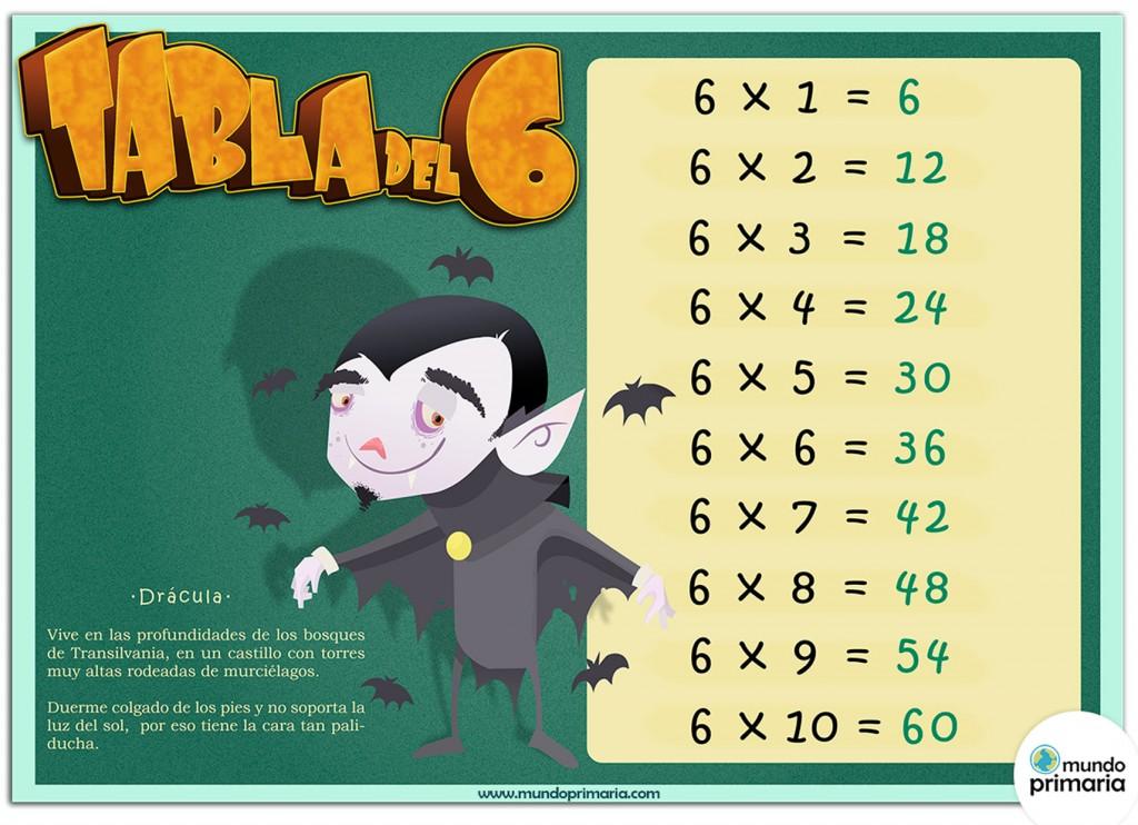 Drácula te enseña la tabla del seis
