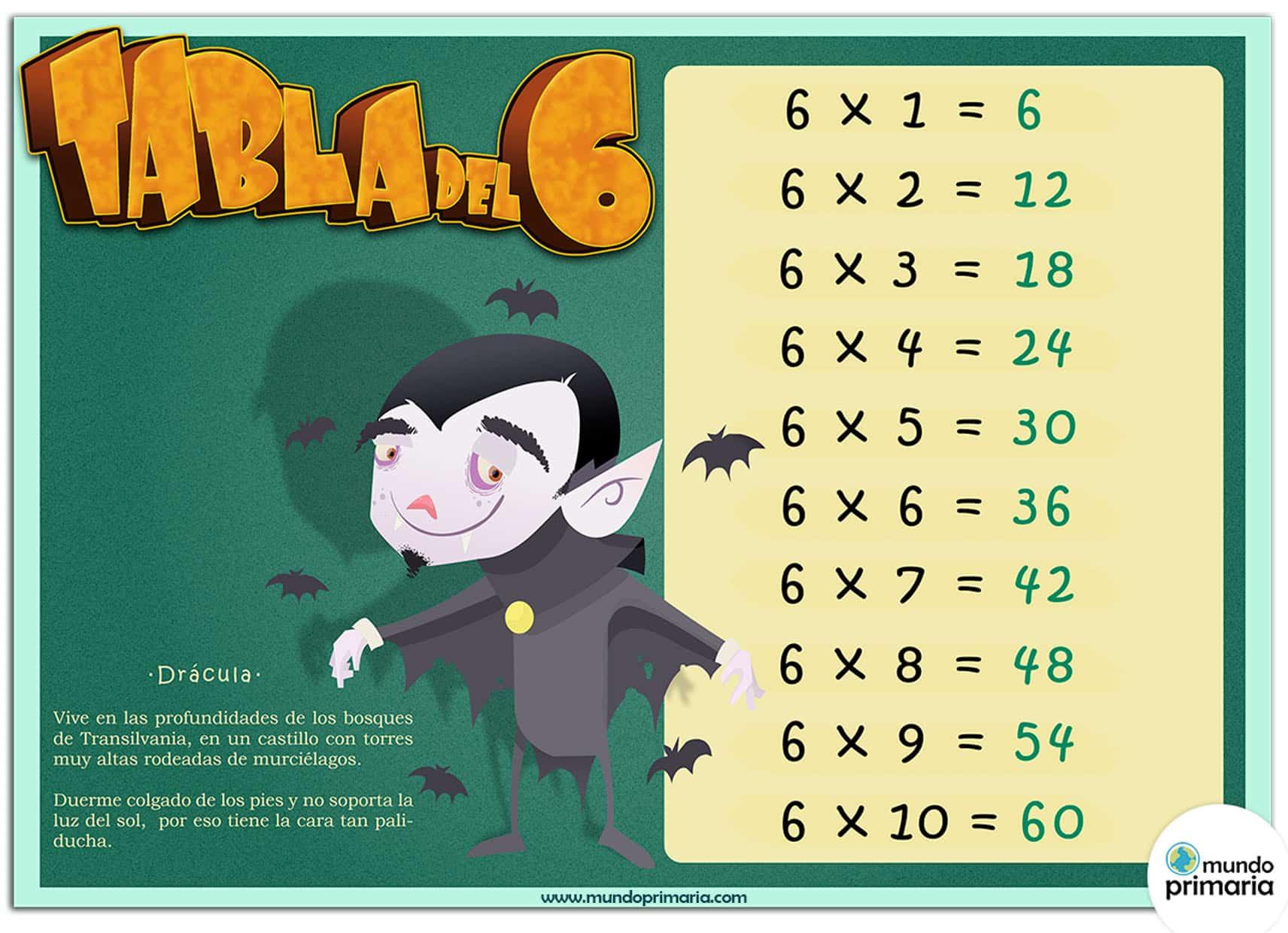 Dracula tabla del seis