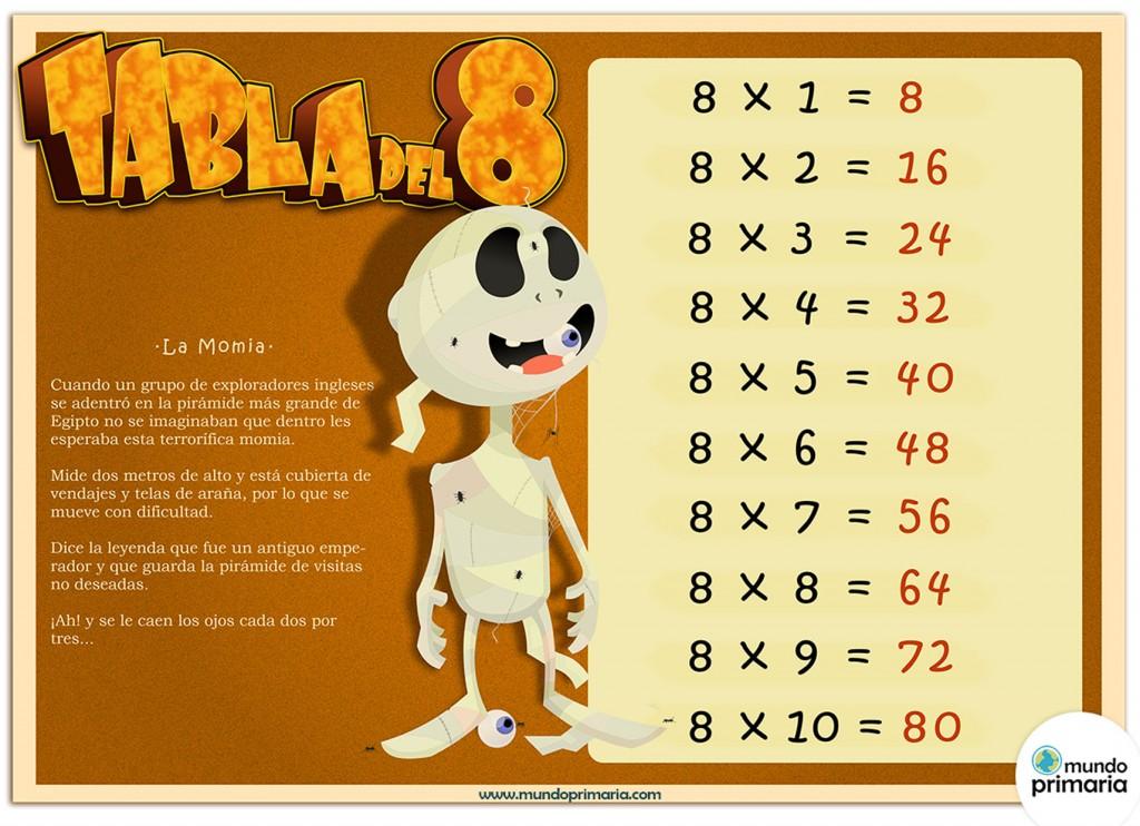 Aprende la tabla del ocho con los trucos de esta momia