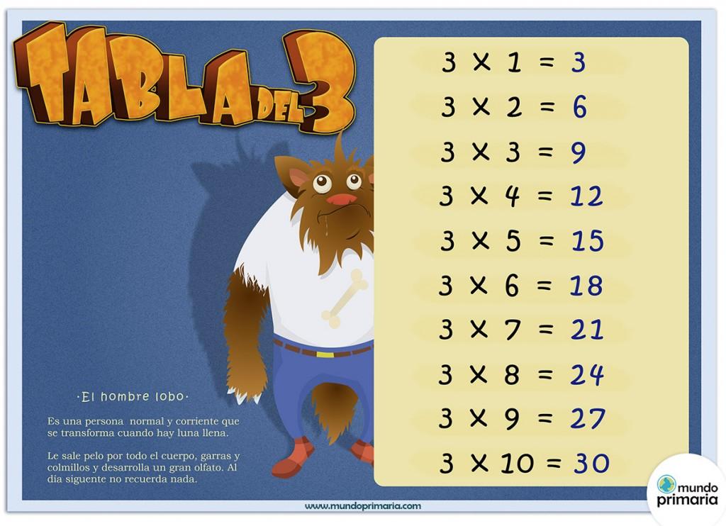 Tabla del tres con dibujo del hombre lobo
