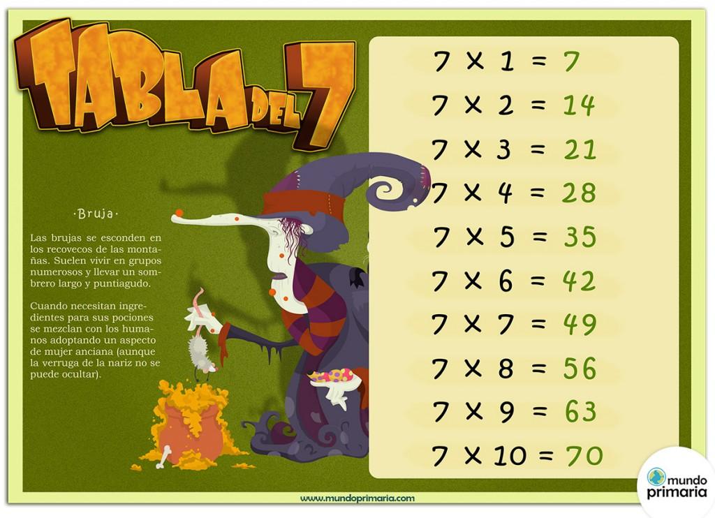 Esta bruja te enseña la fórmula para aprender la tabla del siete