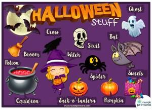 Infografía del vocabulario básico de Halloween en inglés
