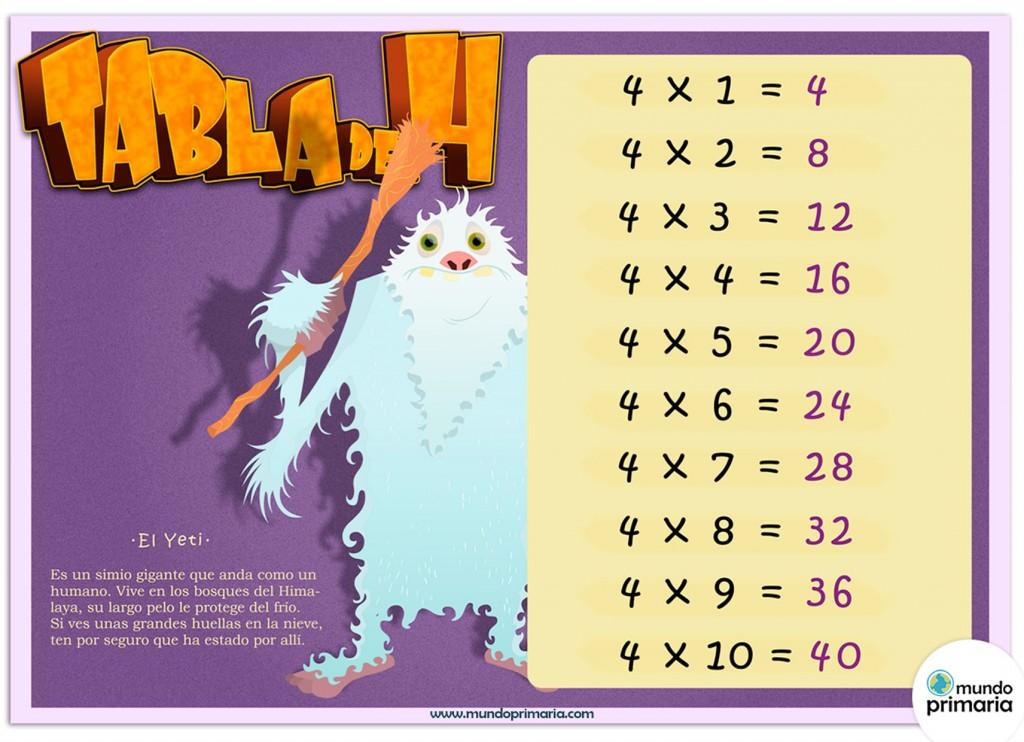 Tabla del cuatro con divertido dibujo del Yeti