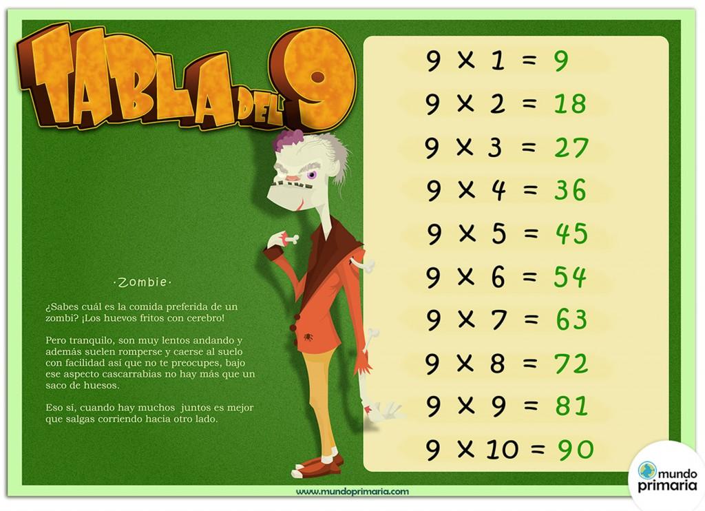 La tabla del nueve con un simpático zombie