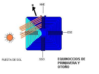 Proyección solar sobre la pirámide de Kukulkán durante los equinoccios.