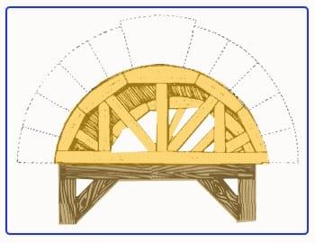 Cimbra Acueducto Segovia