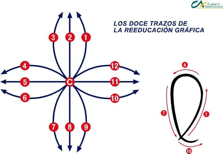 solucion disgrafia