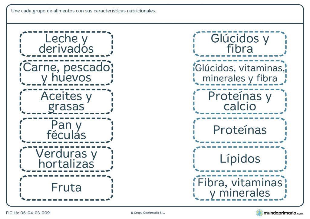 Ficha de unir los alimentos nutricionales para primaria