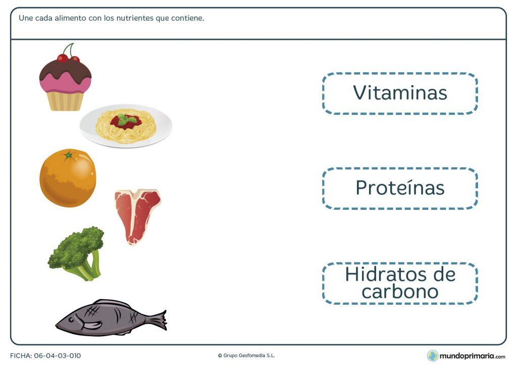Ficha de ver los alimentos y unirlos en su respectiva categoría