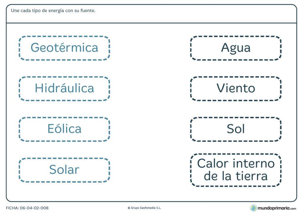 Ficha de unir cada tipo de energía con su fuente