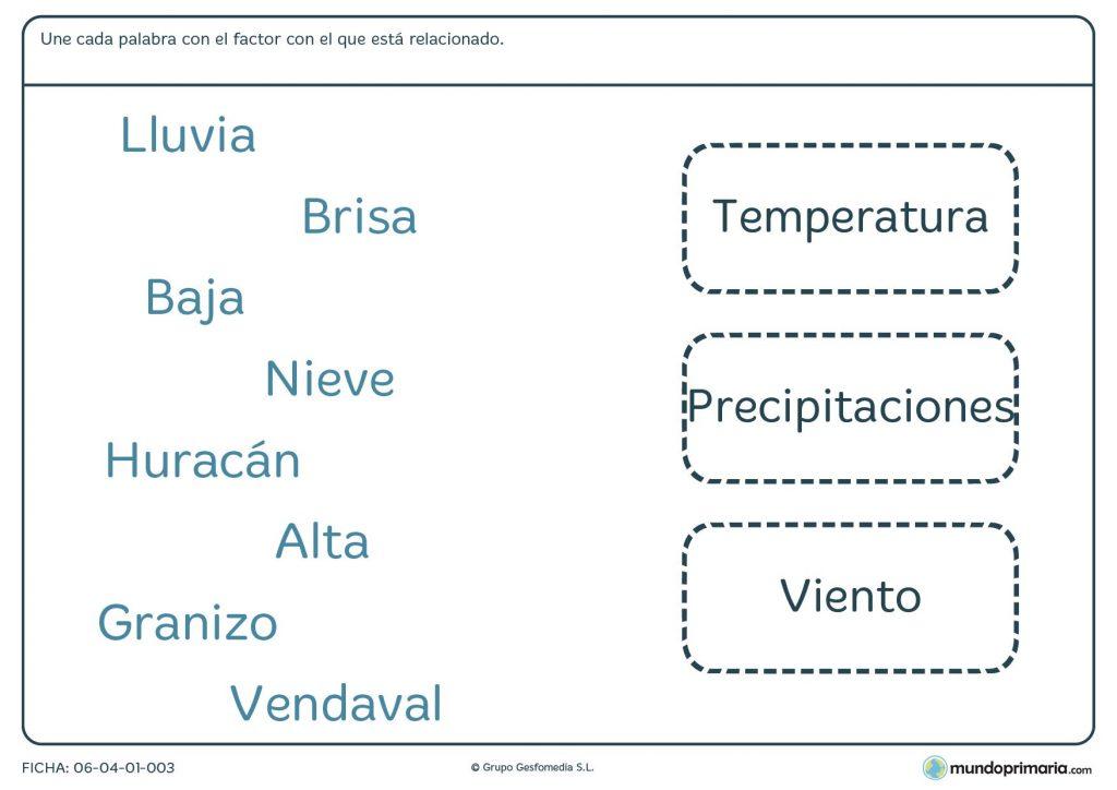 Ficha de factores del tiempo atmosférico para primaria