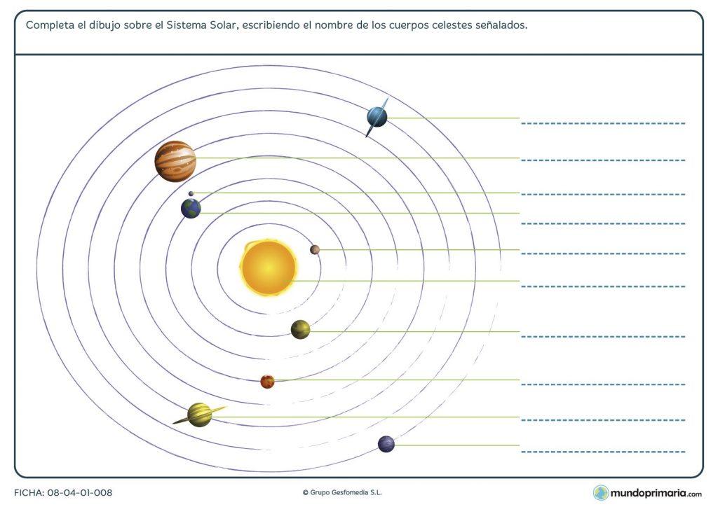 Ficha del orden del sistema solar para primaria