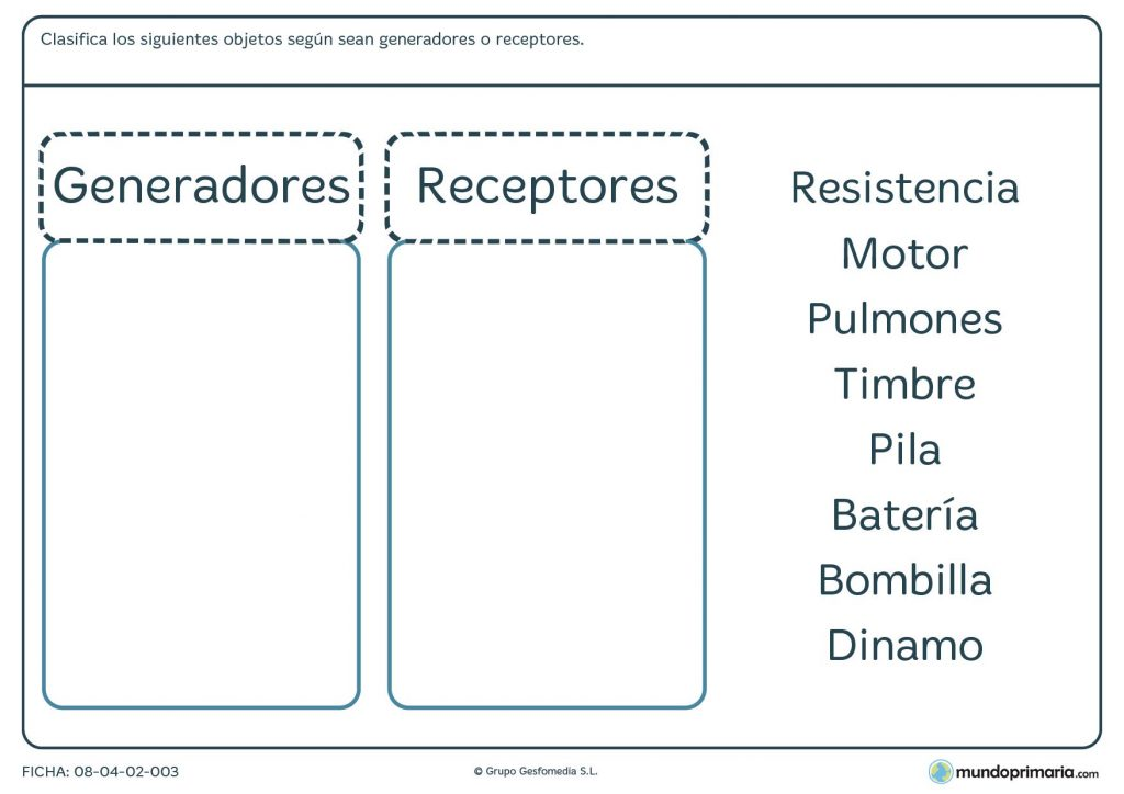 Ficha tipos de generadores y receptores