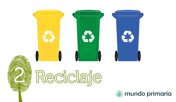 2-Reciclaje