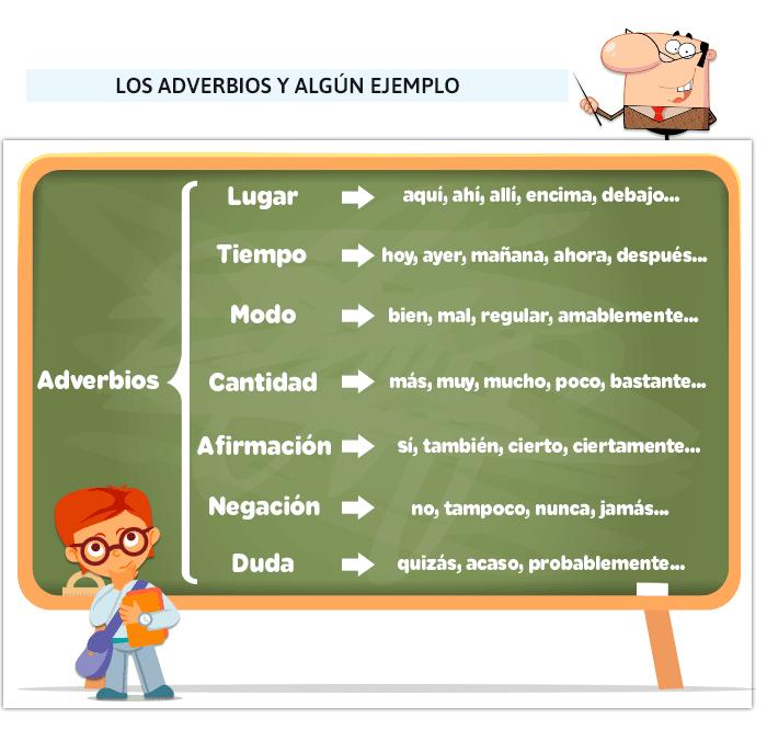 Juegos de adverbios