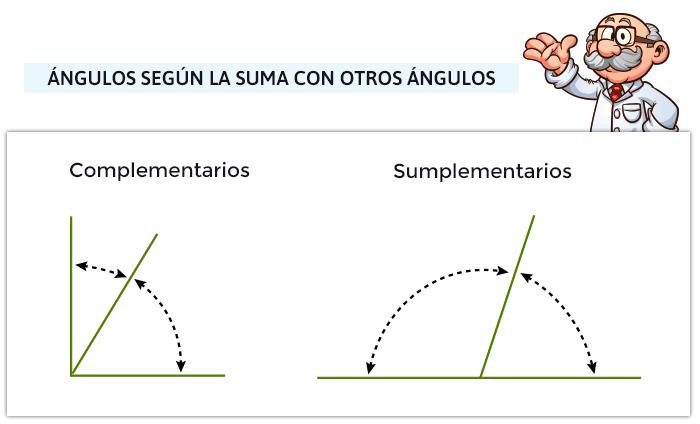Juegos de ángulos complementarios