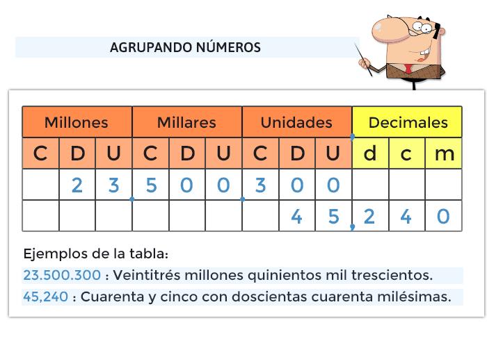 Juegos de números y operaciones - Mundo Primaria