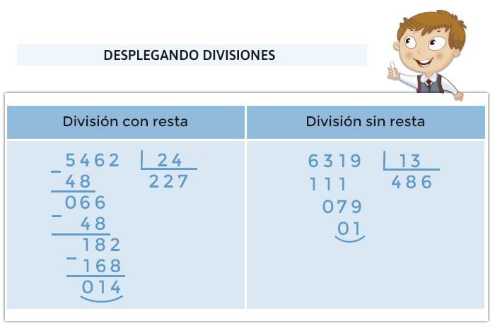 Juegos de divisiones primaria