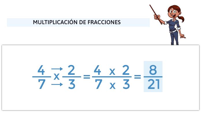 Juegos de multiplicación de fracciones