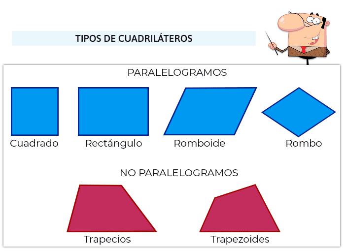 Juegos de paralelogramos