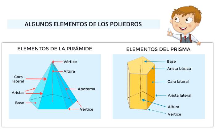 Juegos de poliedros