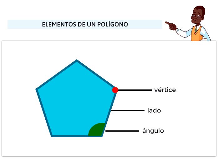 Juegos de polígonos