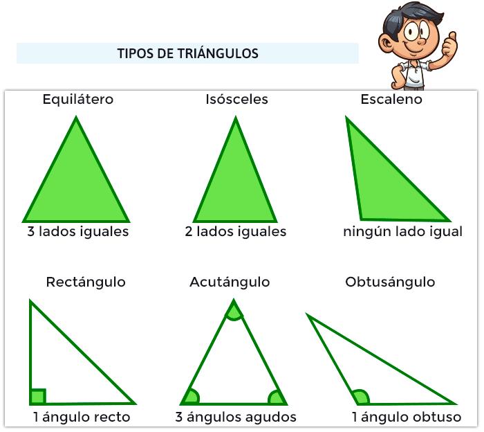Juegos de tipos de triángulos