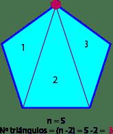 área de un poligono
