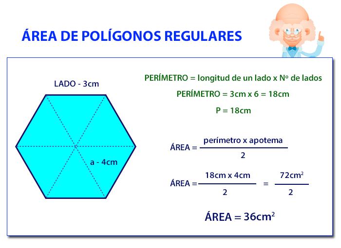 Área polígonos regulares
