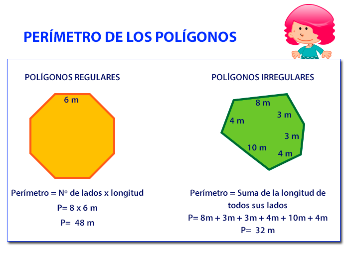 Perímetro de los polígonos