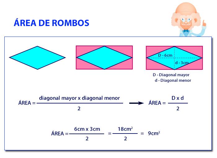 areas poligonos