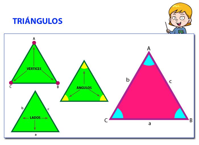 Tipos De Triángulos Clasificación Por Sus Lados