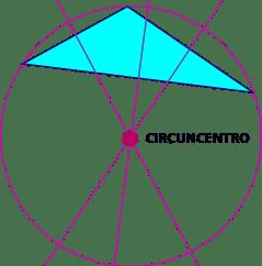 Triángulos según sus ángulos