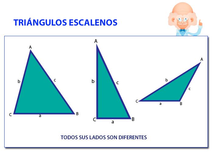 Triángulos escalenos