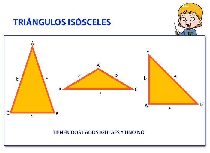 Triángulos isósceles