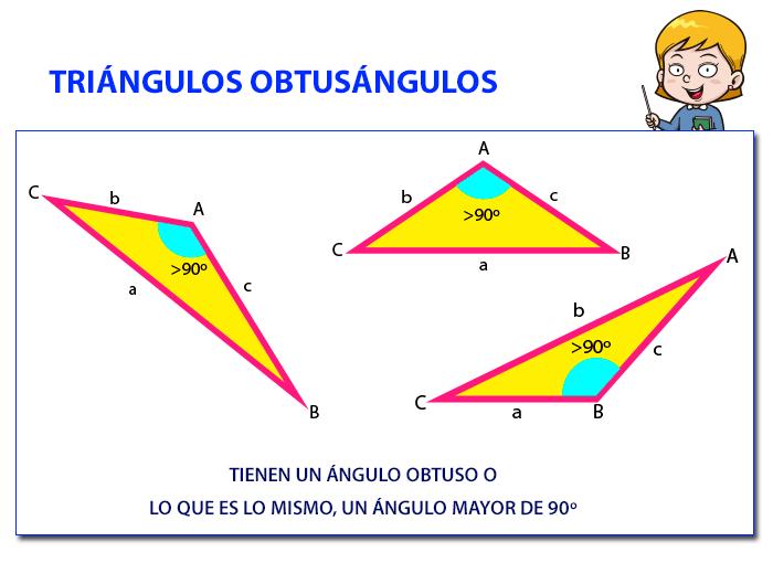 Triángulos obtusángulos