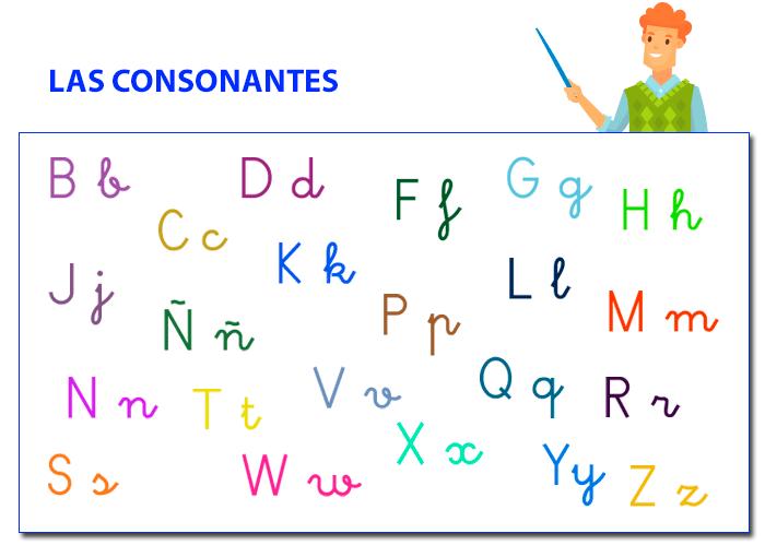 Como ayudar niño aprender alfabeto